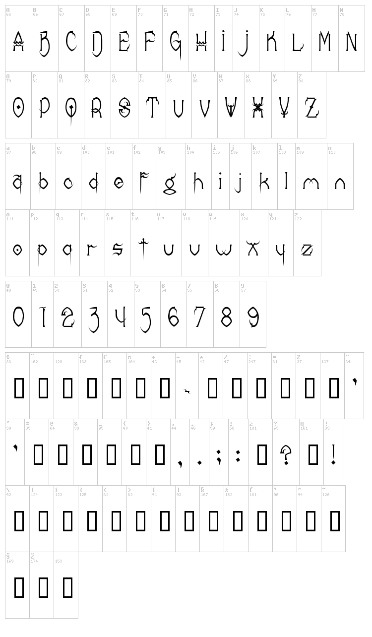 Donree's Claws font map