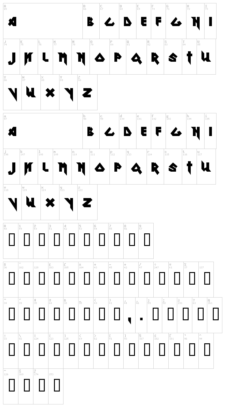 Ron Maiden font map