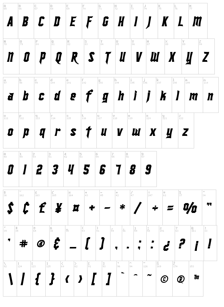 SF Ironsides font map