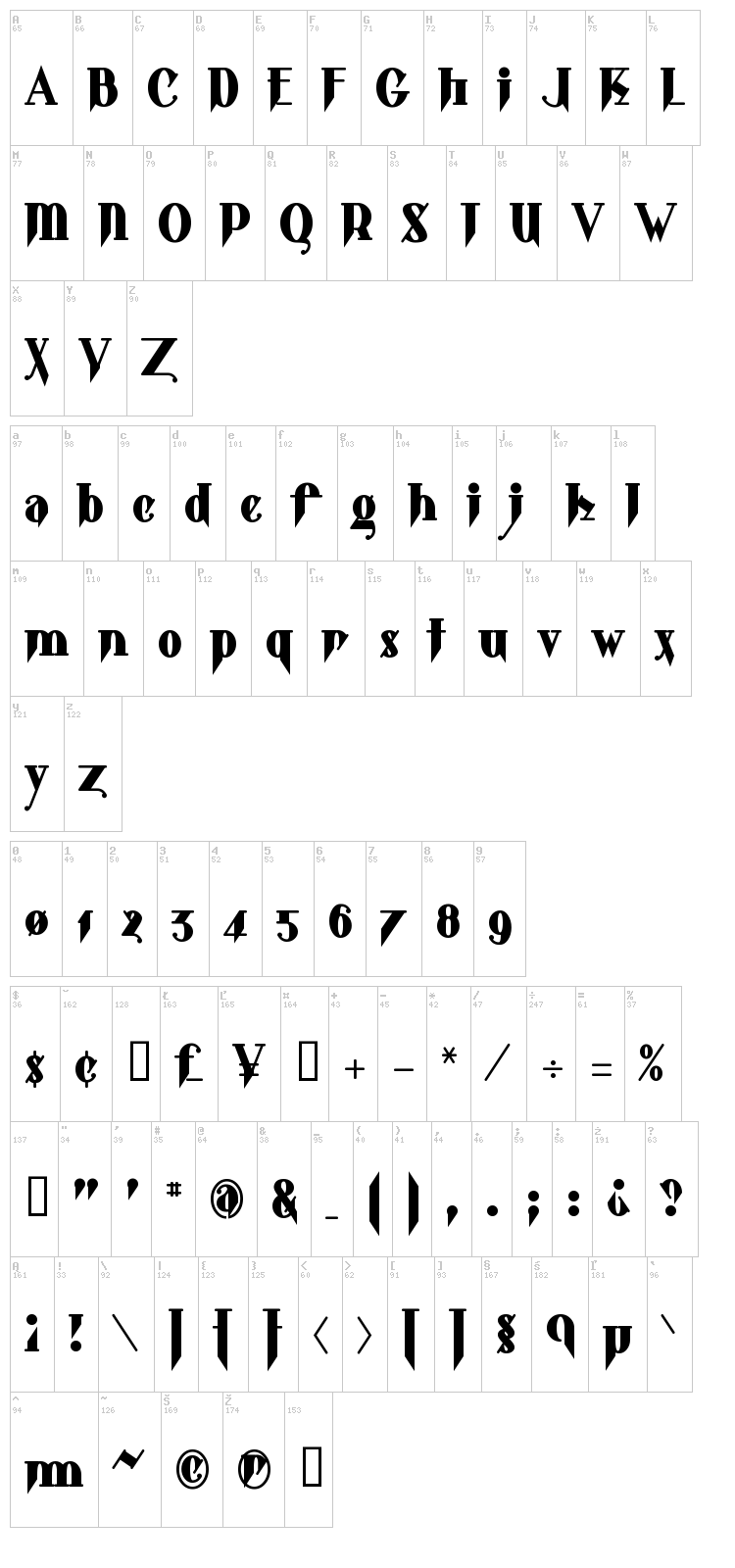 Shark font map