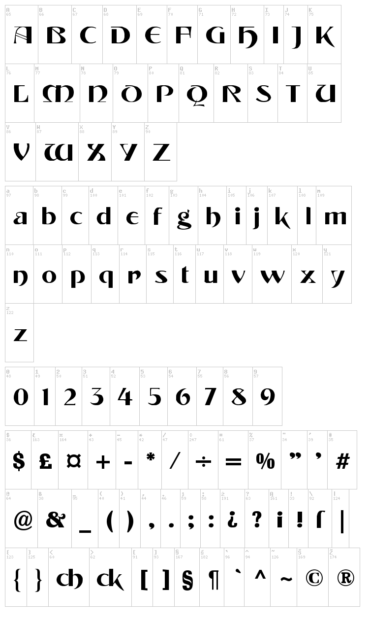 Tintoretto font map