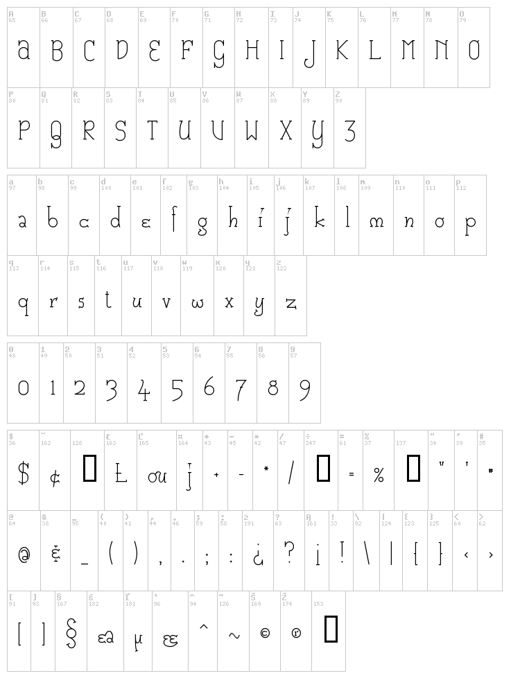 Catharsis Macchiato font map