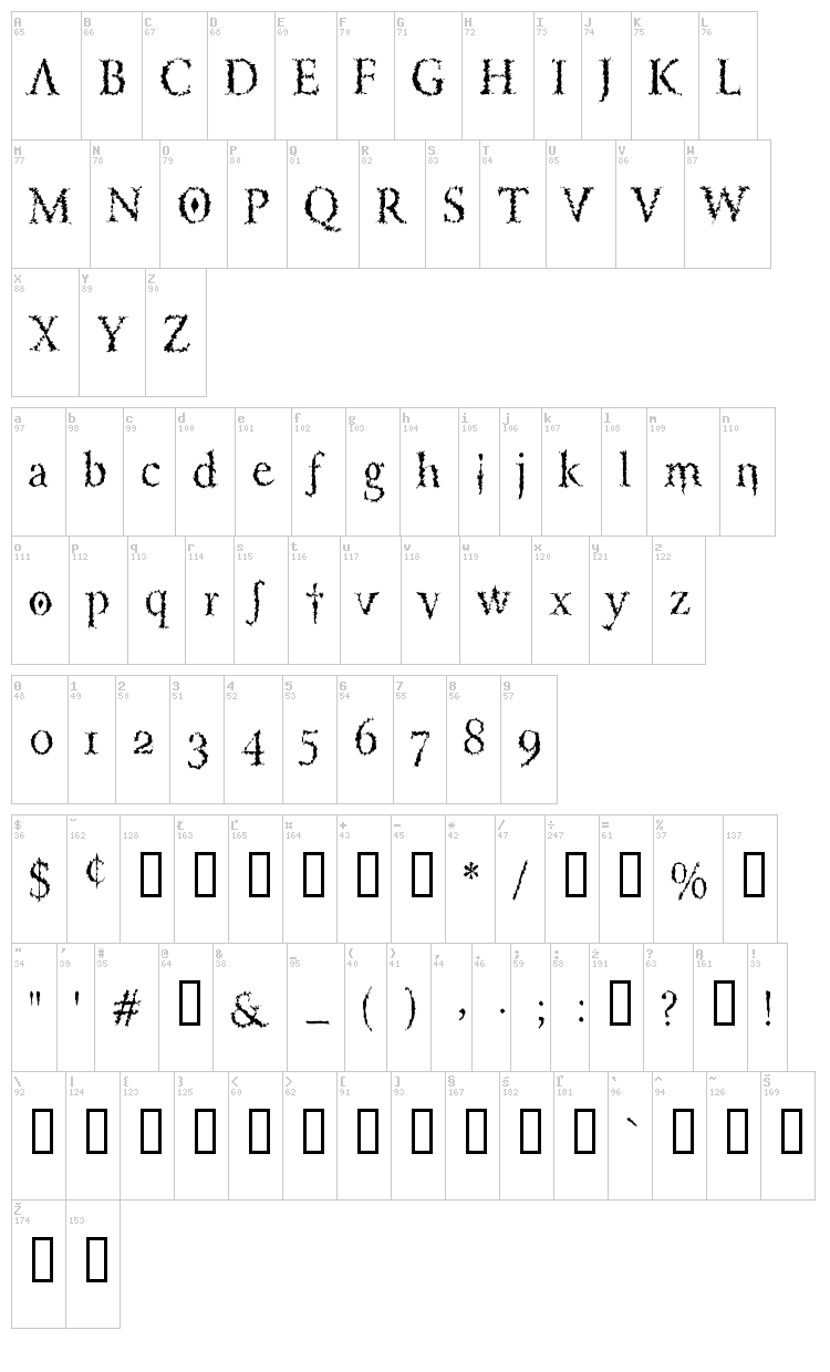 Lucifer's Pension font map
