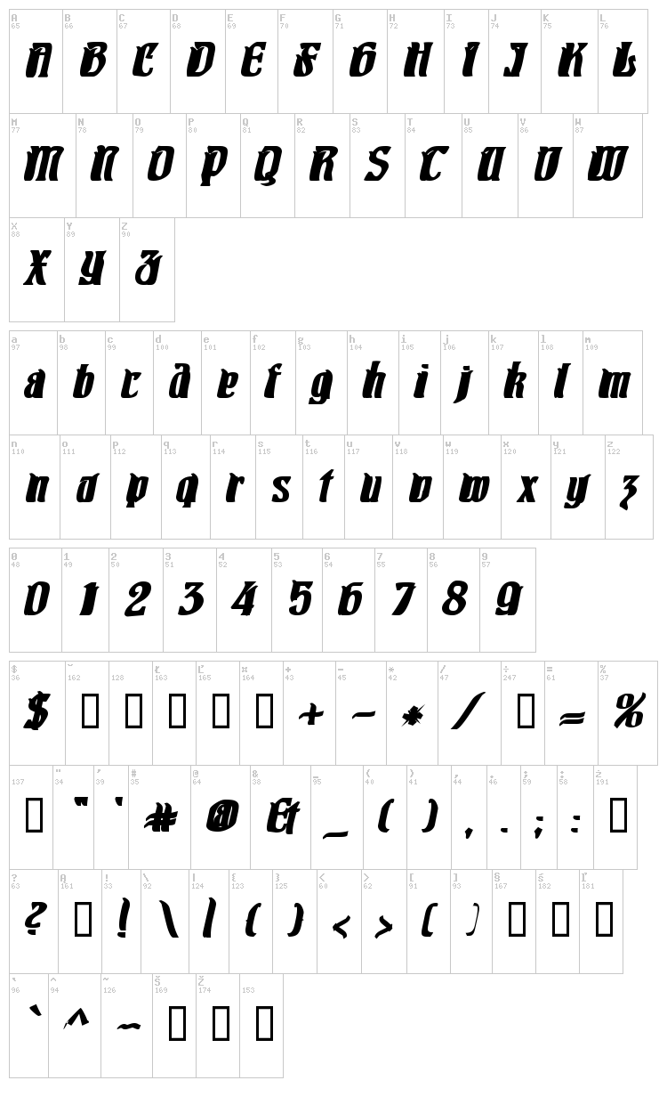 Pittoresk font map