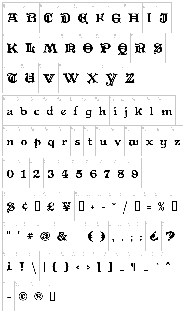 Primitive font map