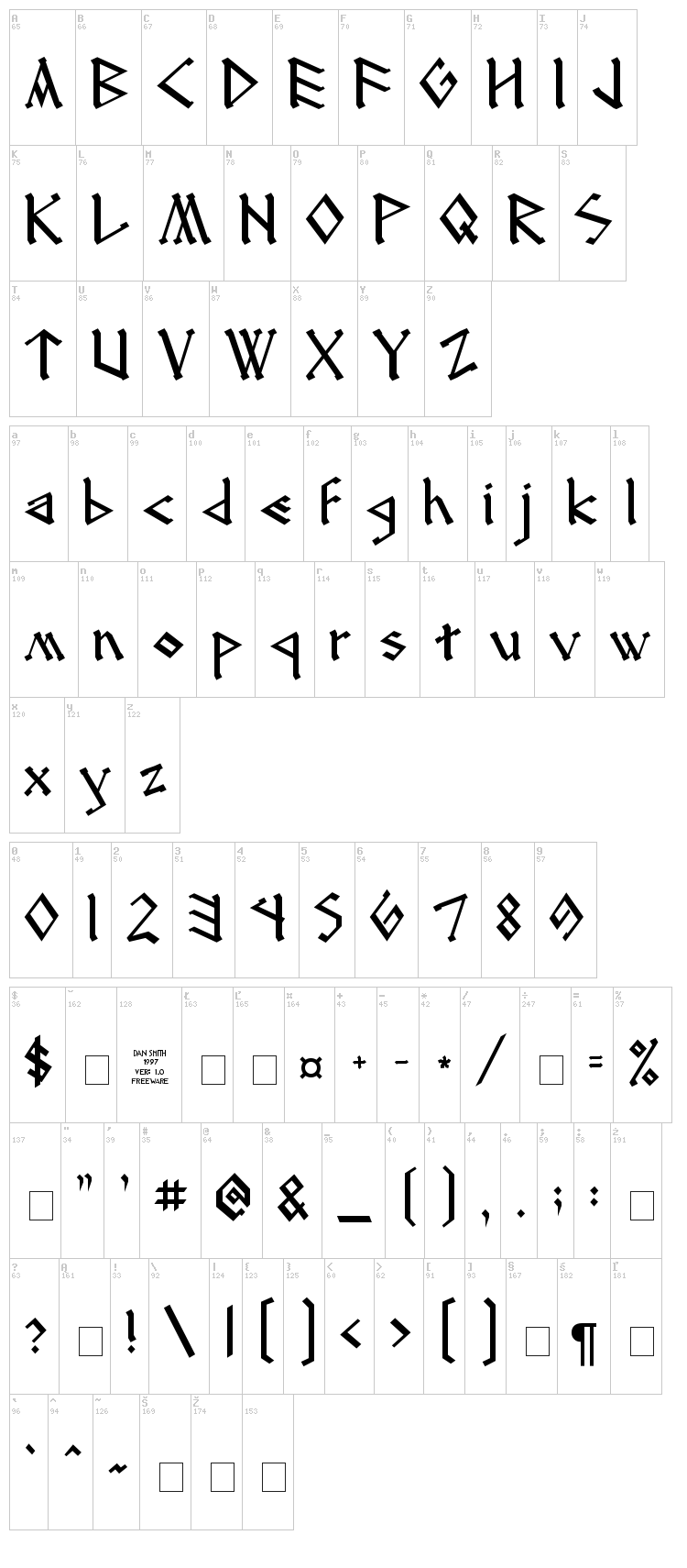 RunEnglish font map