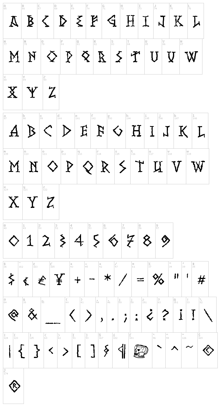 Runish MK font map