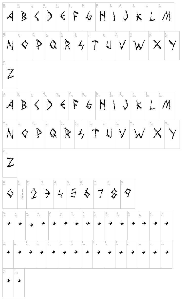 Wolves and Ravens font map