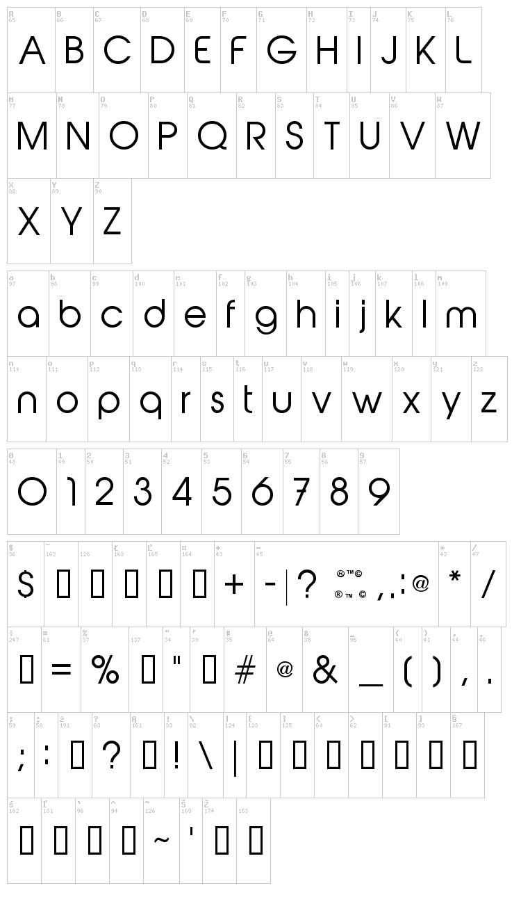 Abeat by Kai font map