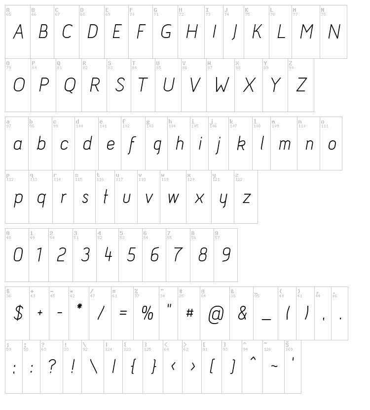 Acid font map