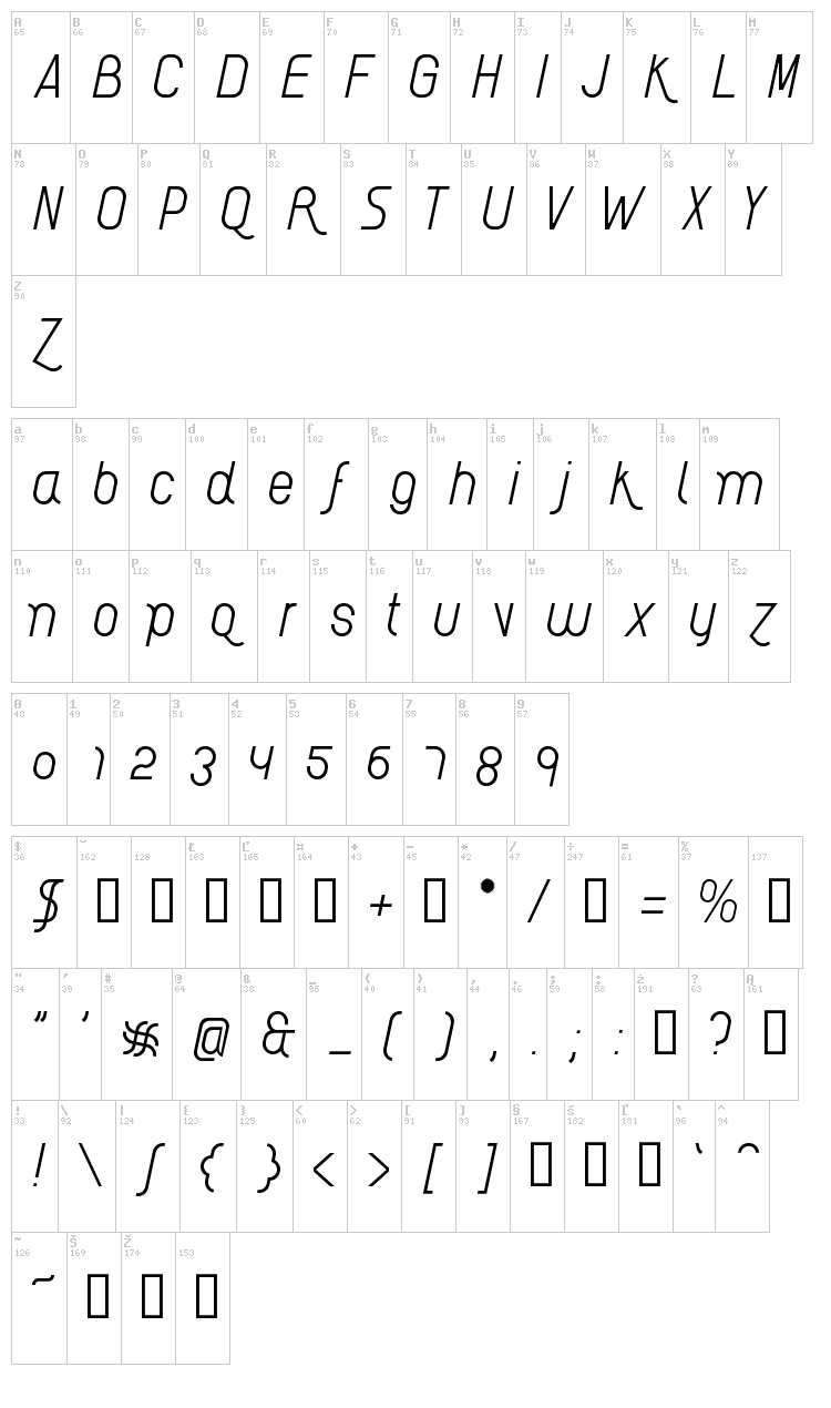 AI Kelso font map