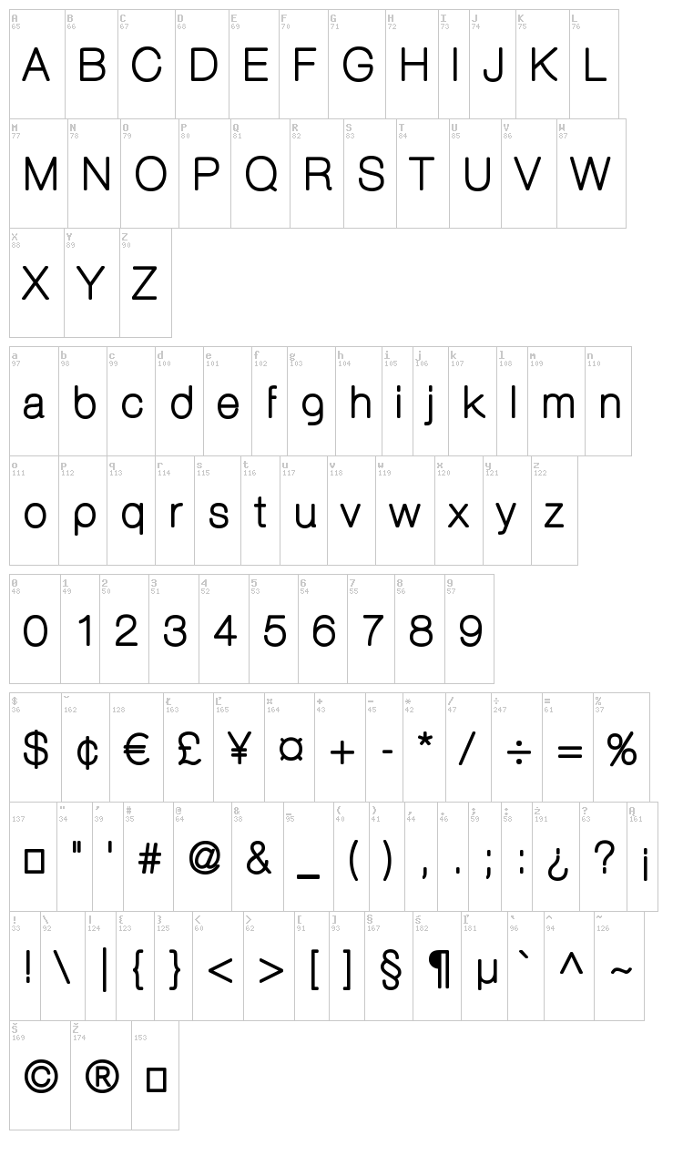 Aovel Sans Rounded font map