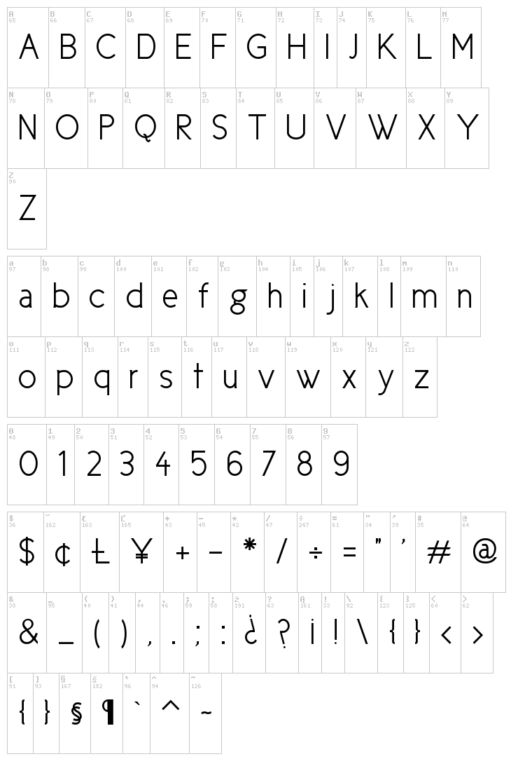 Cicle font map