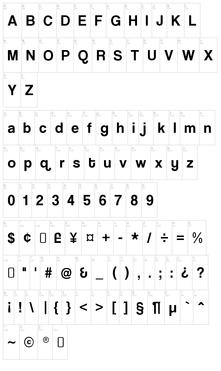 Coolvetica font map
