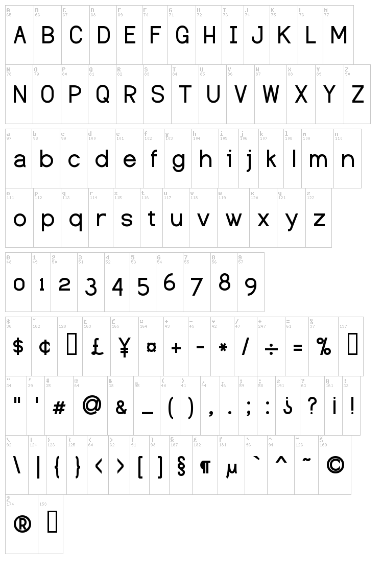 Dustismo font map