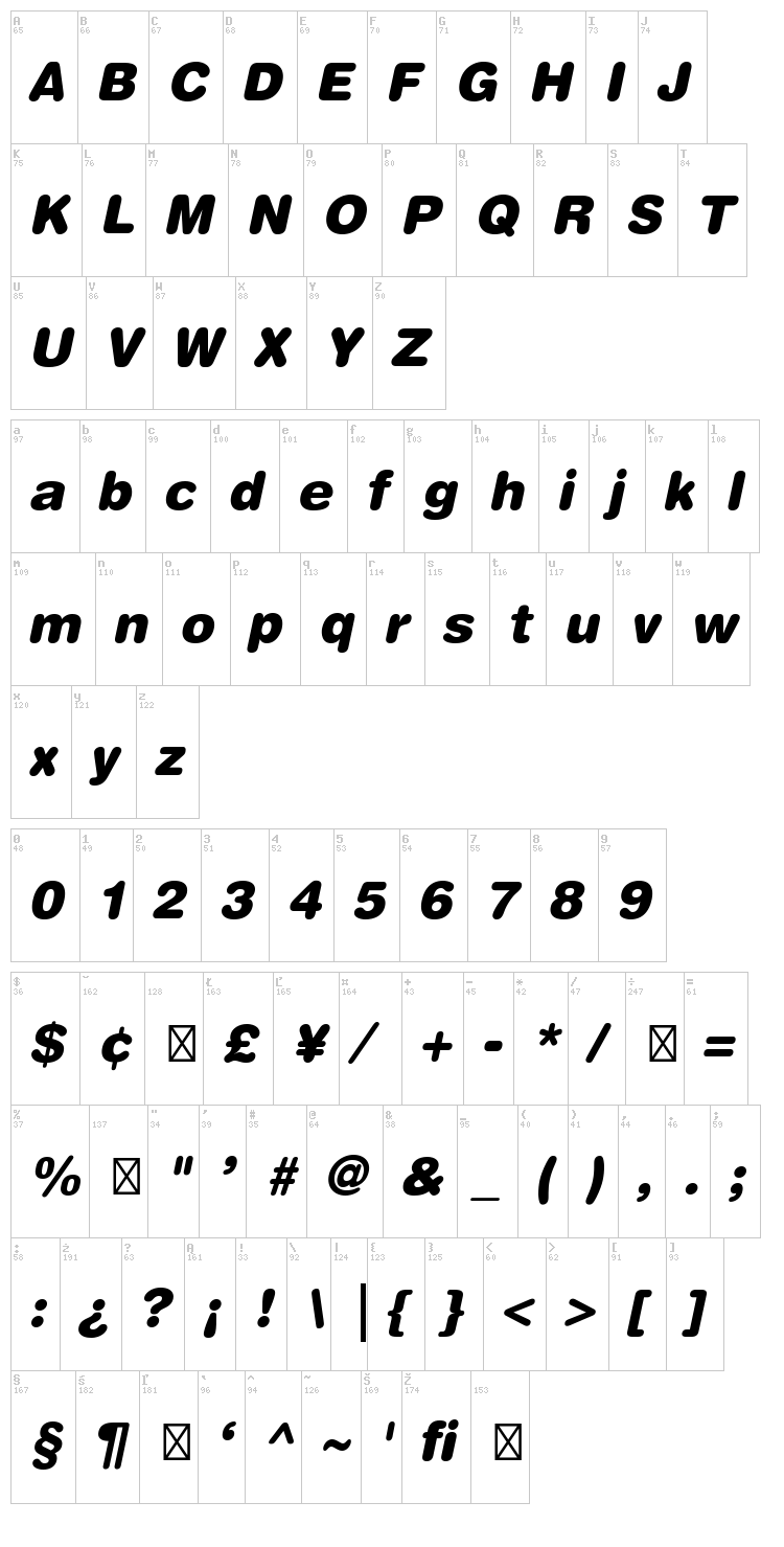 Helvetica Rounded font map