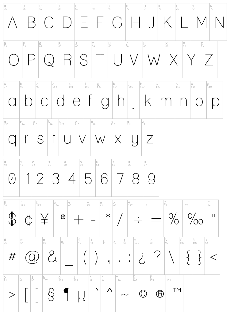 Lane font map