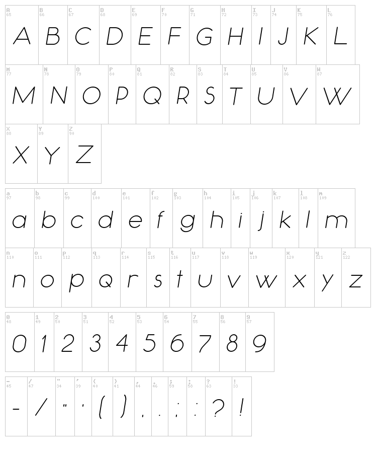 Occupied font map