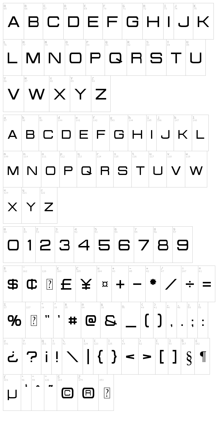 Probert font map