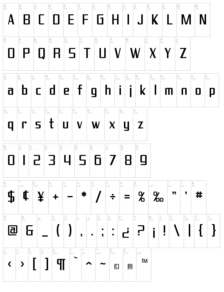 SF Theramin Gothic font map