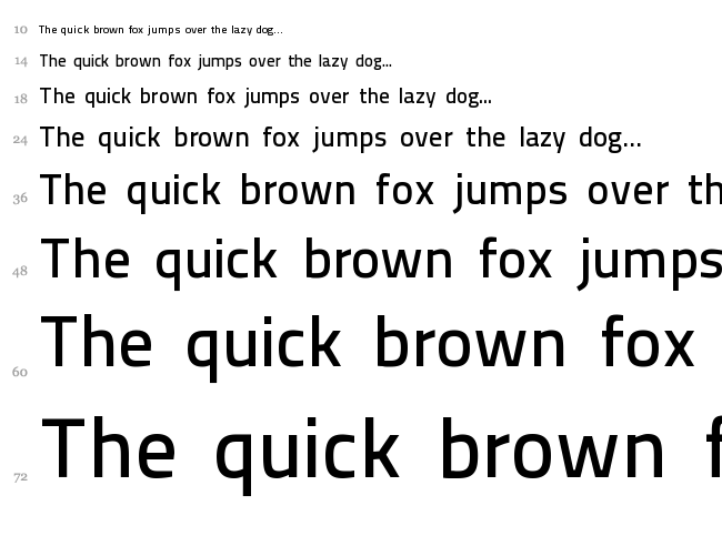 Thaitillium Improved font waterfall