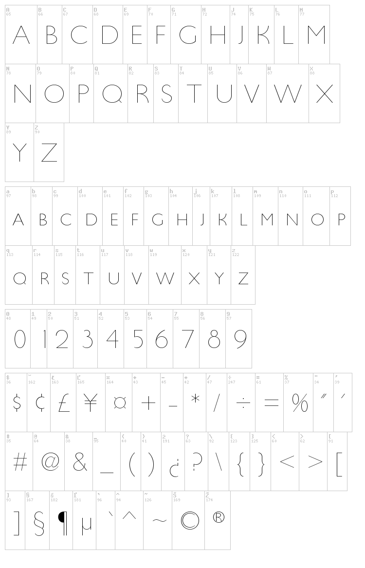 Ultima font map