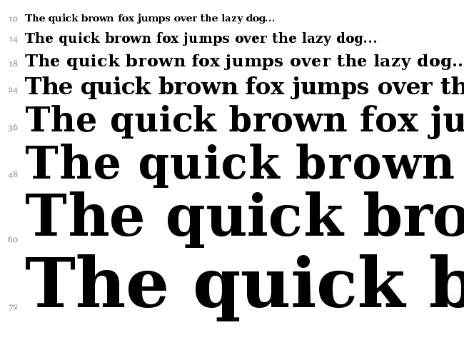 CheapProFonts Serif Pro font waterfall