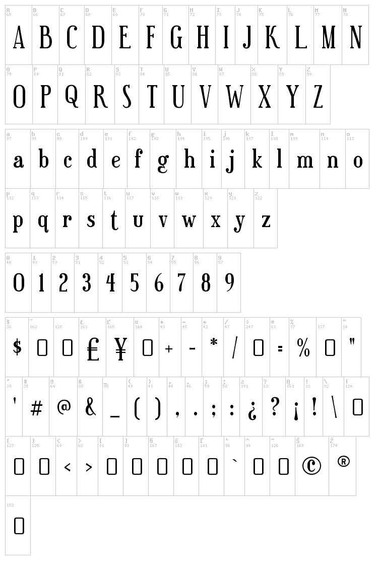 Euphorigenic font map