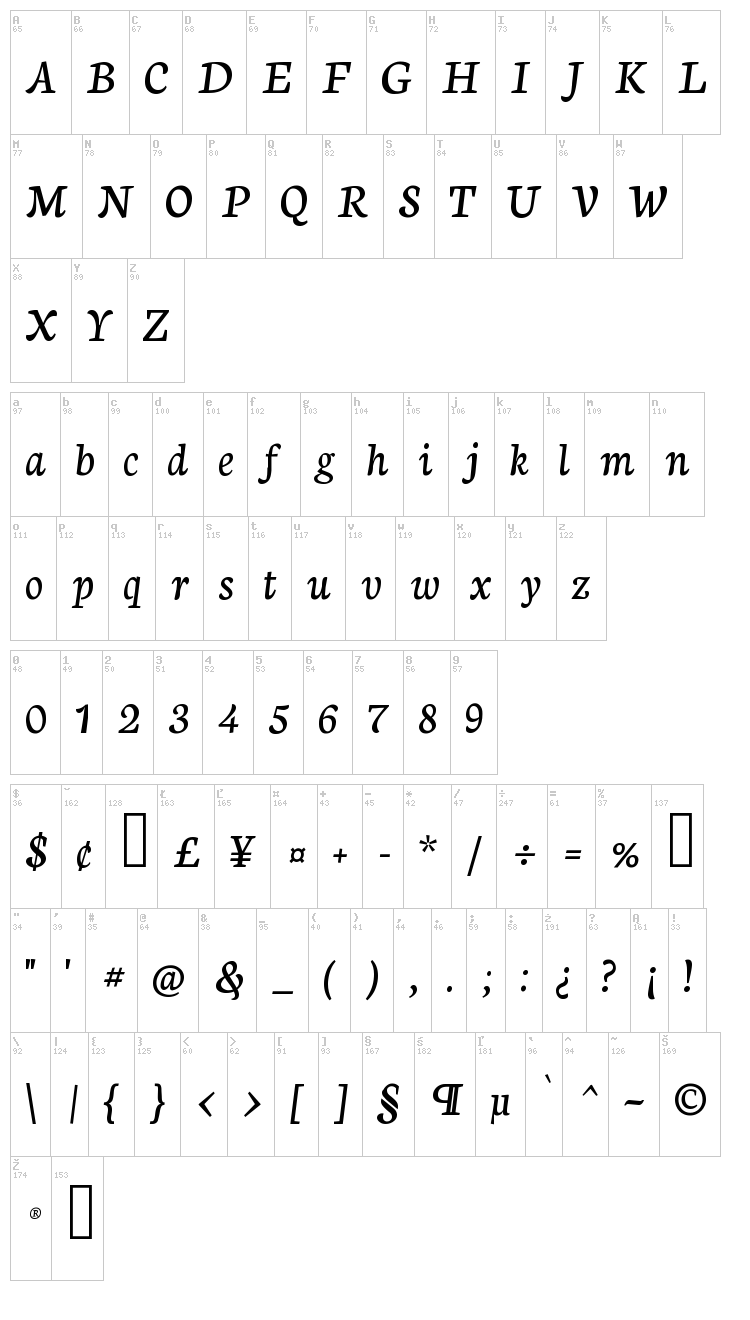 Neuton Cursive font map