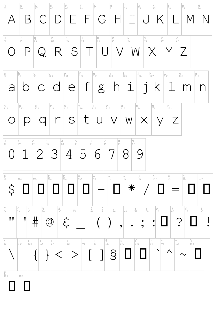 Everson Mono Latin font map