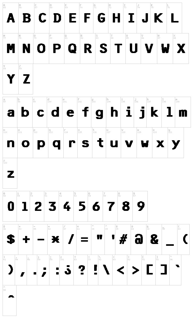 F25 Bank Printer font map