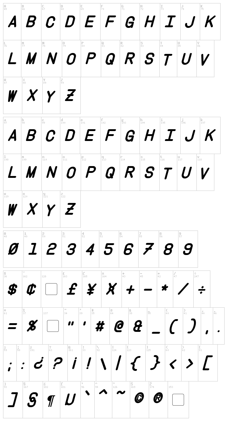 Instruction font map