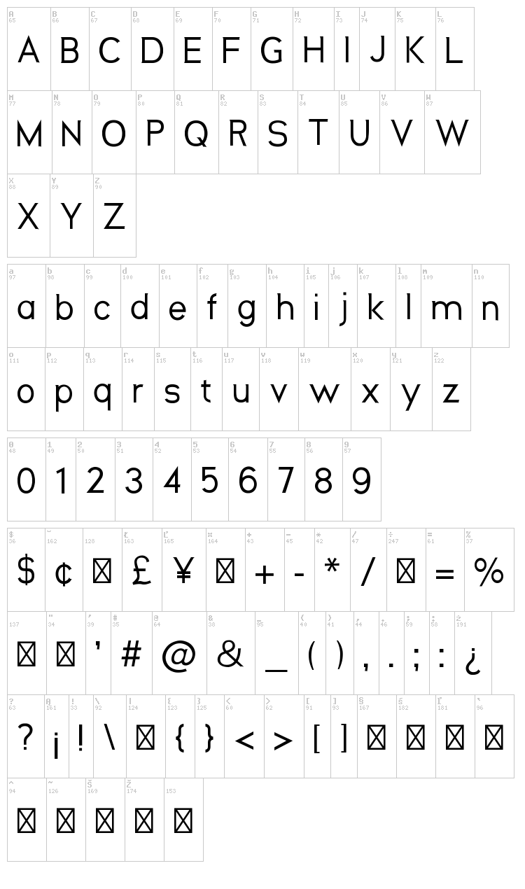 Neos font map