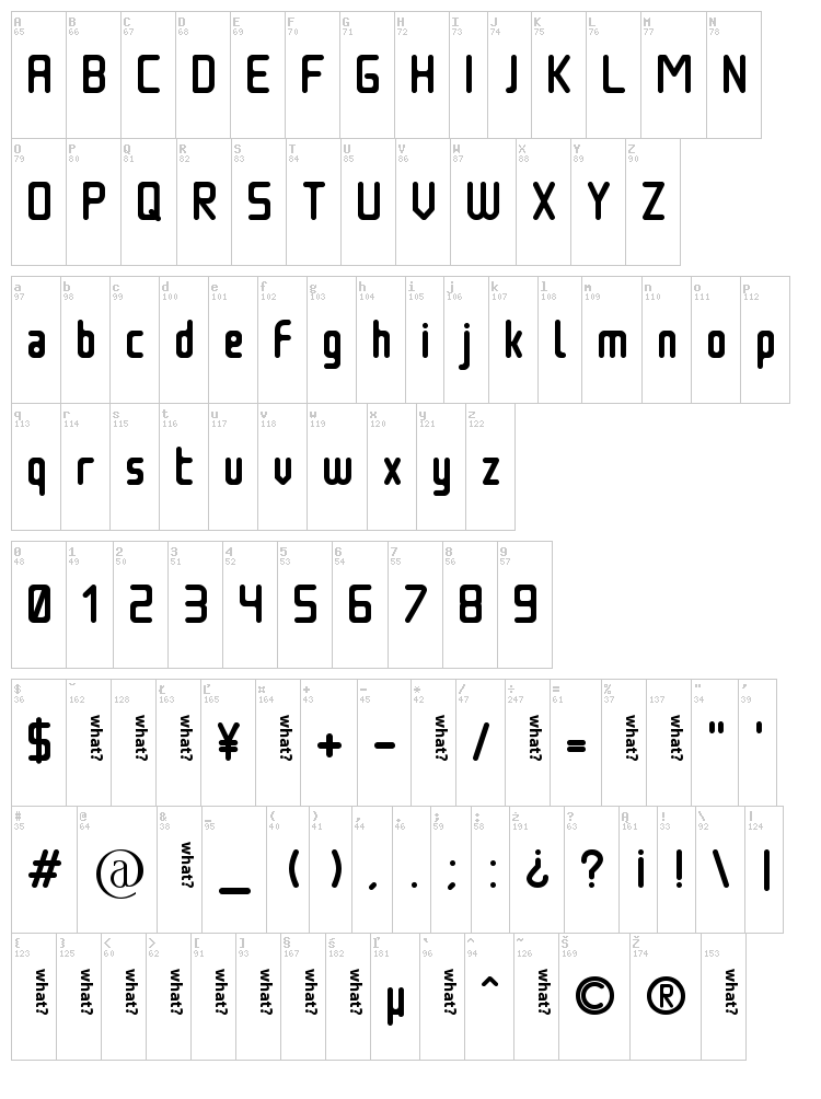 Nowadays font map