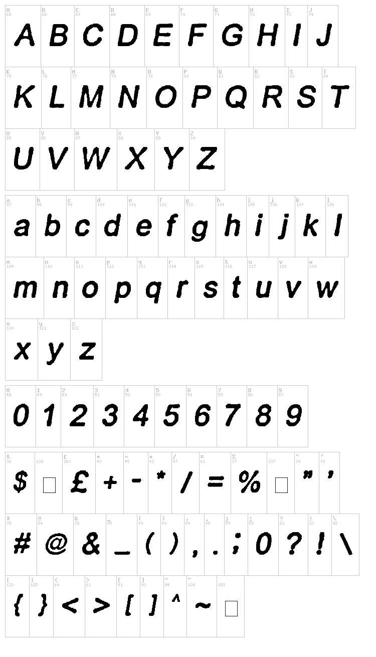 Retro Italics font map