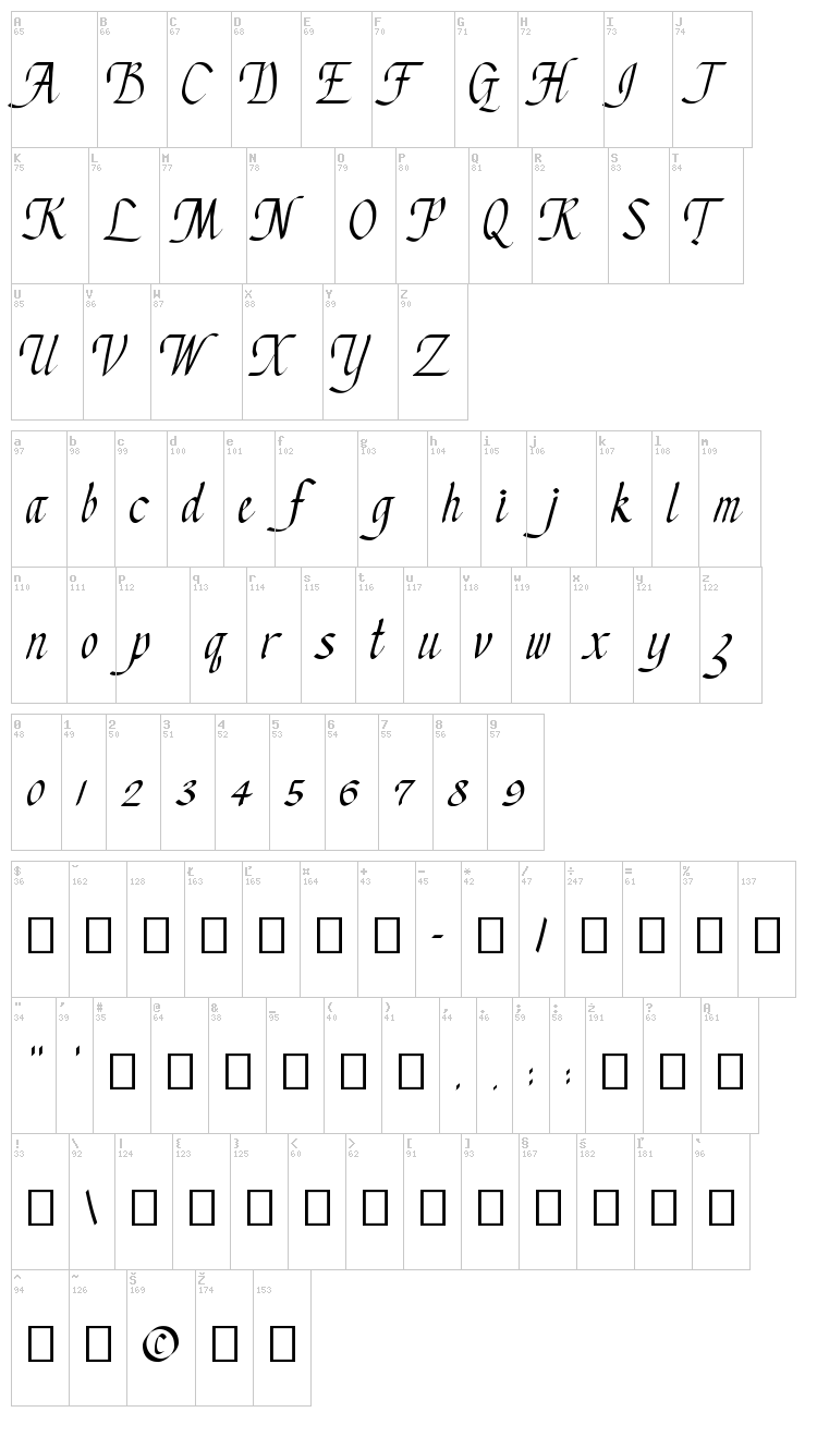 Chancery Cursive font map
