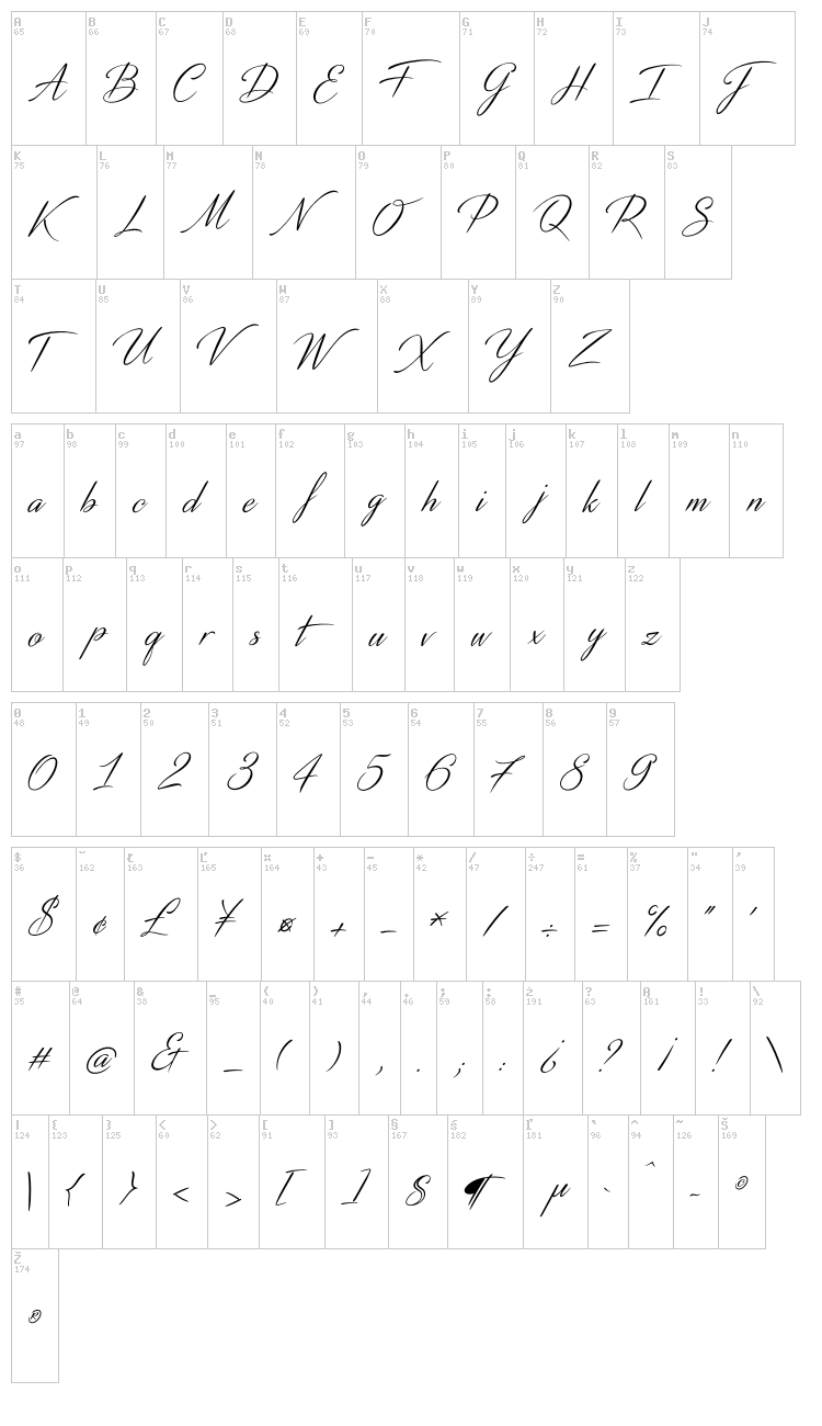Distant Stroke font map