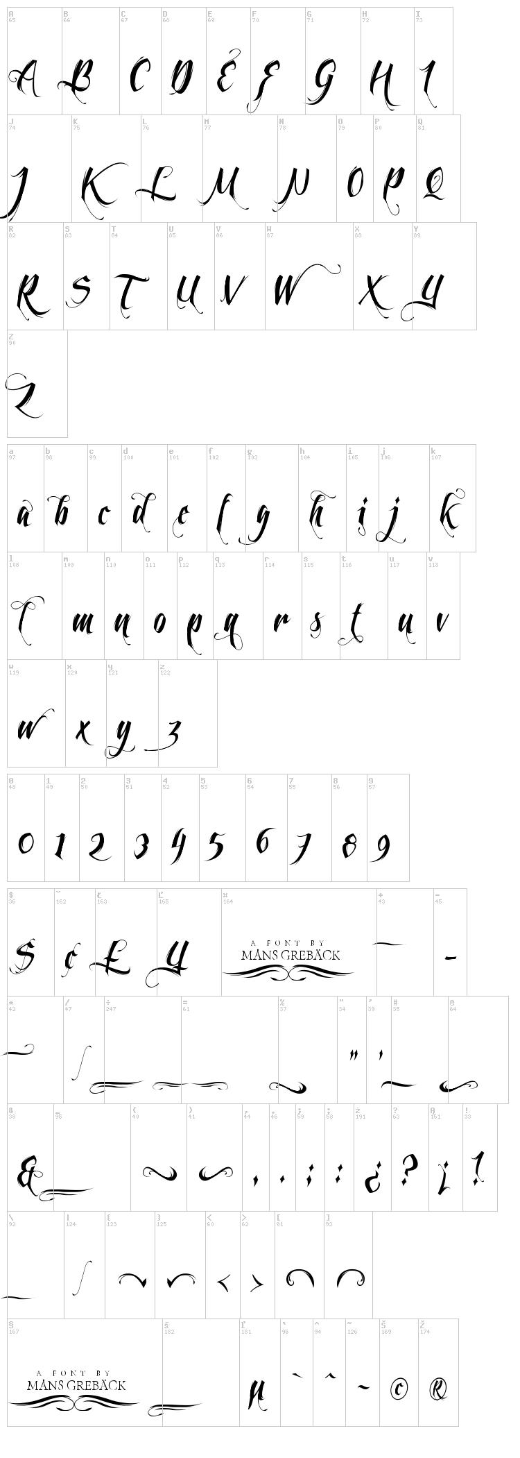 Feathergraphy font map