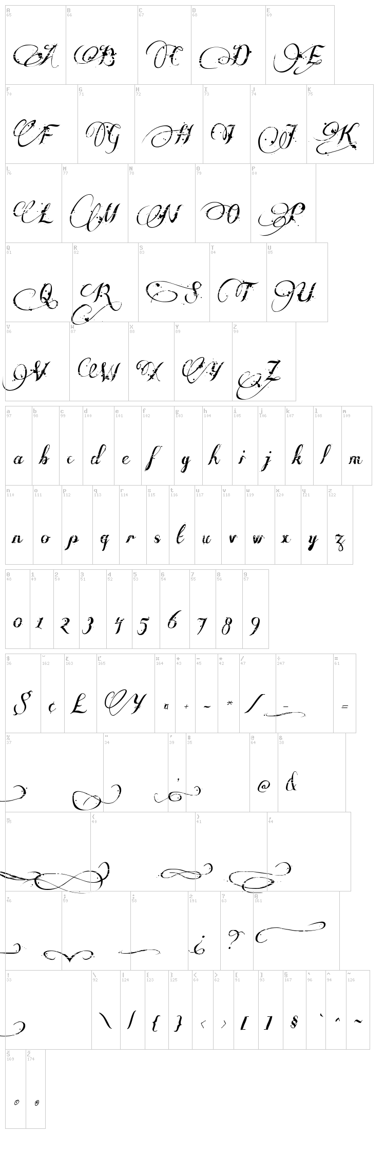 Many Weatz font map