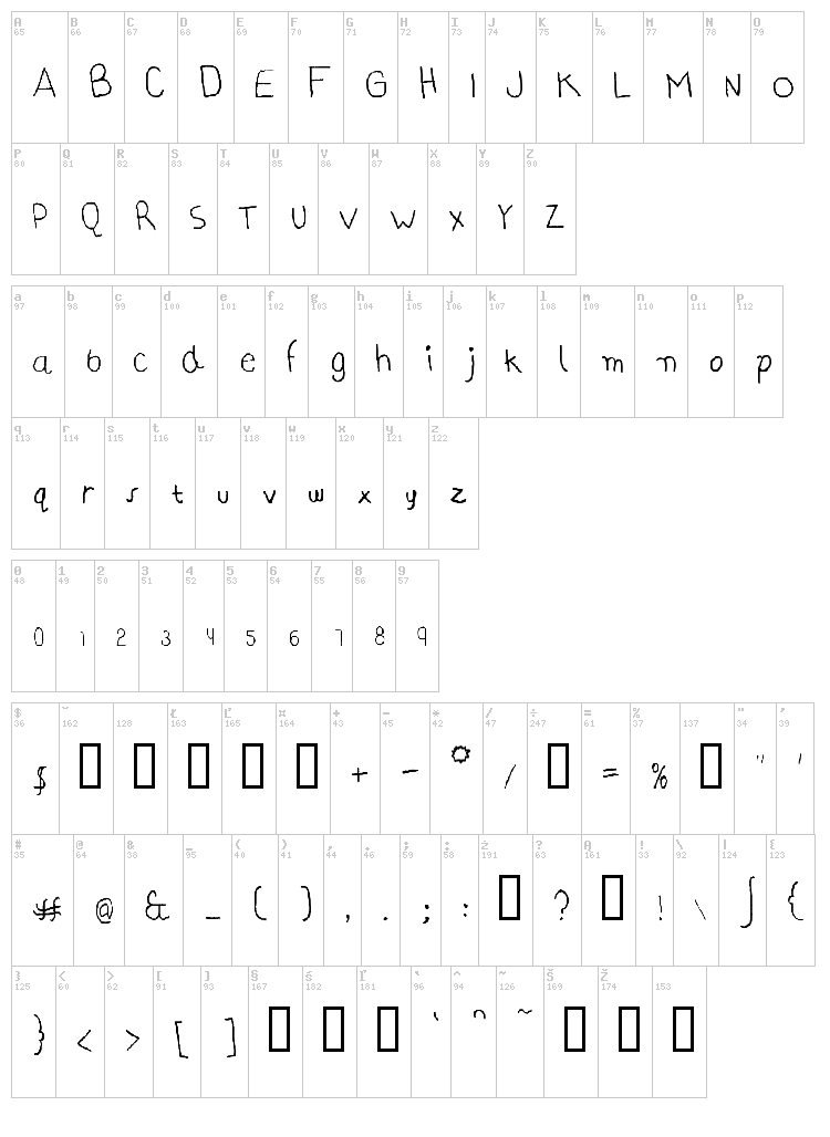 AI kelso HW font map