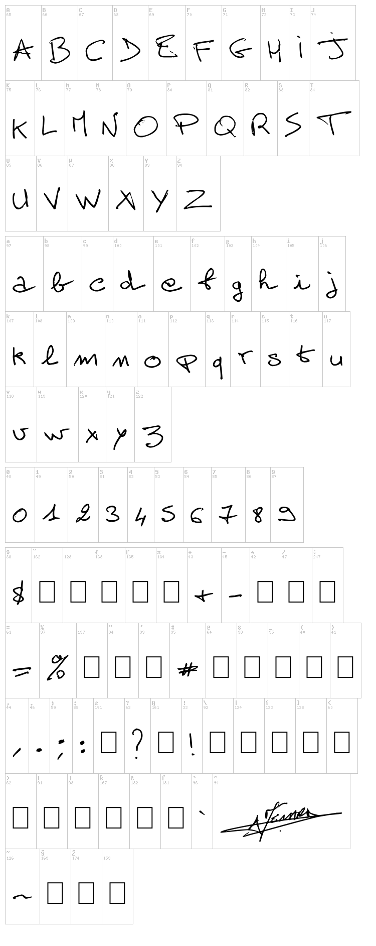 Alain Perso font map