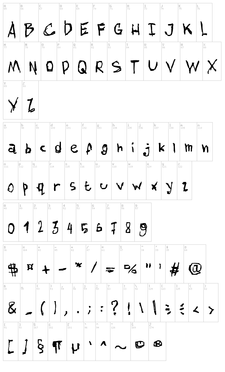 AmazHand First font map