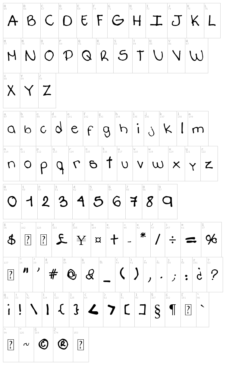 Annoyed Teenager font map