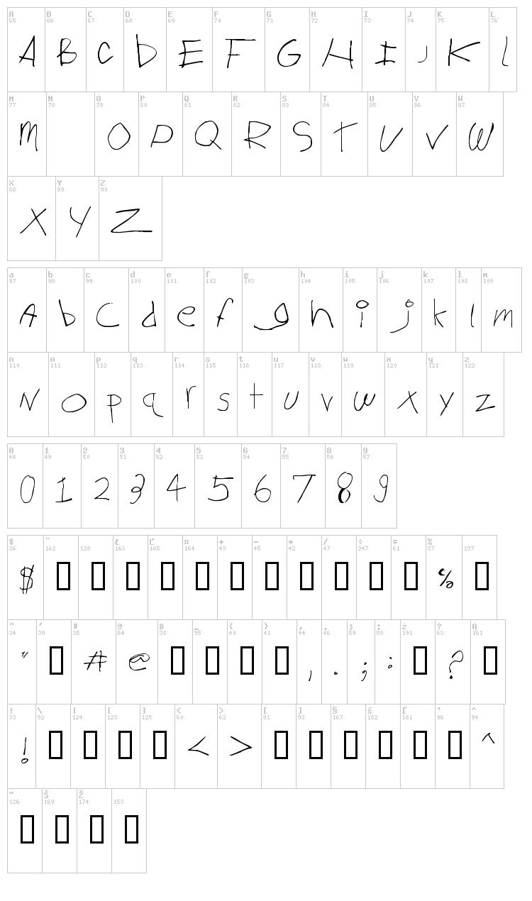 Big log font map
