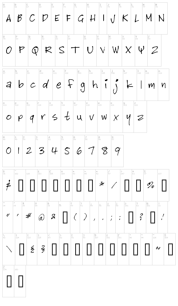 Bitch Cakes font map