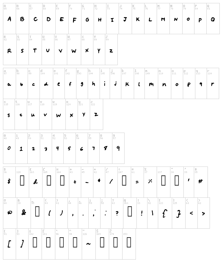 Cantreach font map