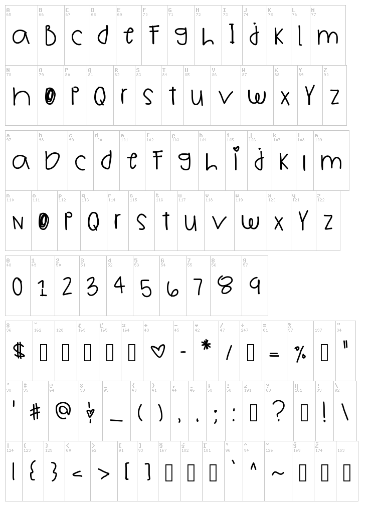 Childs Wish font map