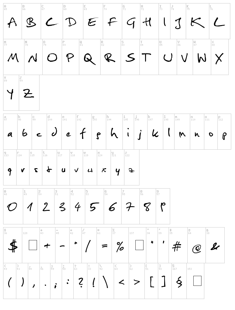 Christopher Hand font map