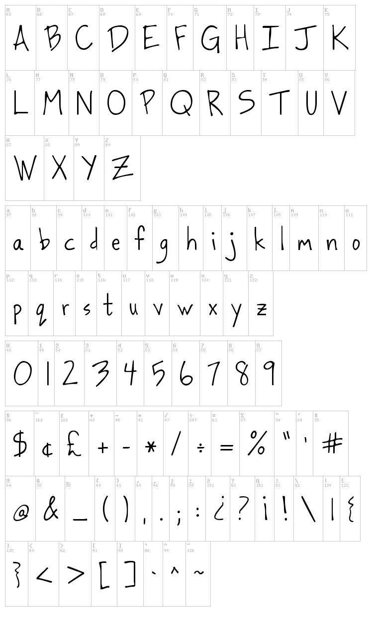 Dancing in the Minefields font map
