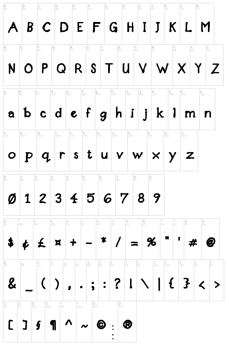 Designer Notes font map